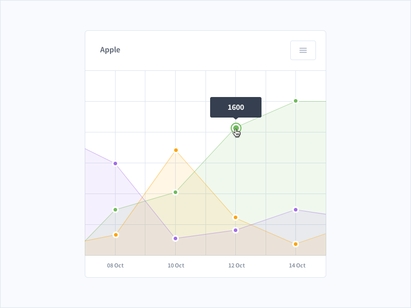 Mini Chart by Nat for thirtytwotrees on Dribbble