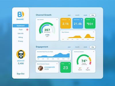 Social Dashboard UI ui daily ui challenge web design