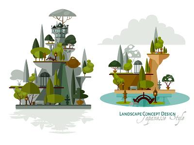 Japanese Garden Landscape Design landscape