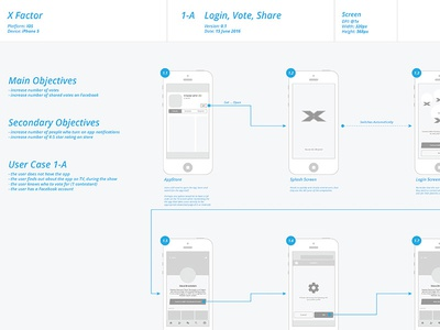 Wireframes - X Factor Romania App