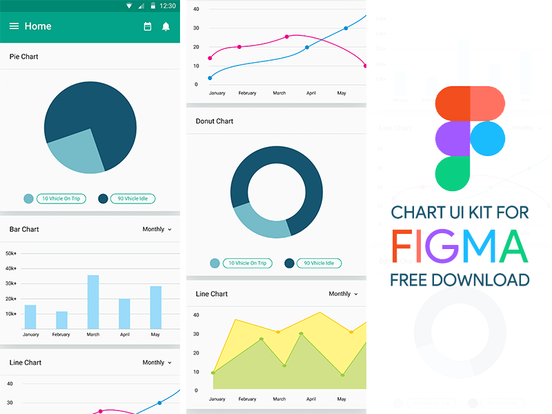 Download Chart UI Kit for Figma