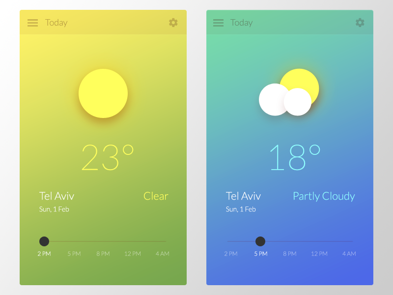 Weather App aviv tel israel weather app ios mobile ui ux