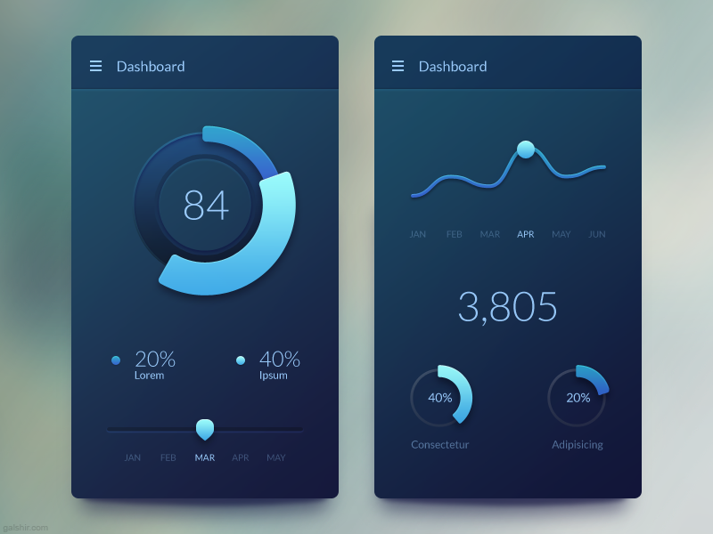 Mobile Dashboard mobile dashboard ui ux ios app analytics visualization dataviz chart graph