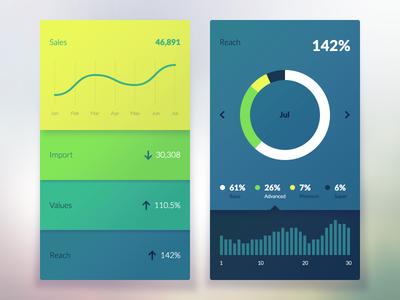 Analytics App Interface
