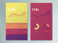 Analytics App Interface