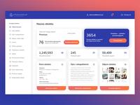 Infoturystyka.pl - Redesign - Dashboard
