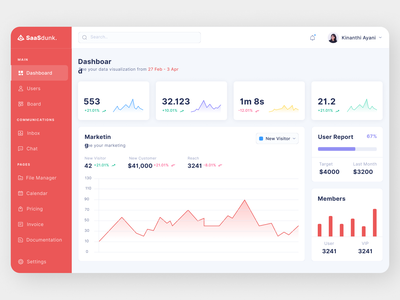 Saas Dashboard web ux ui design