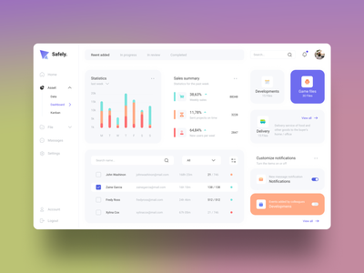 Safely dashboard minimal clean graphic product design project management product chart dashboard ux ui