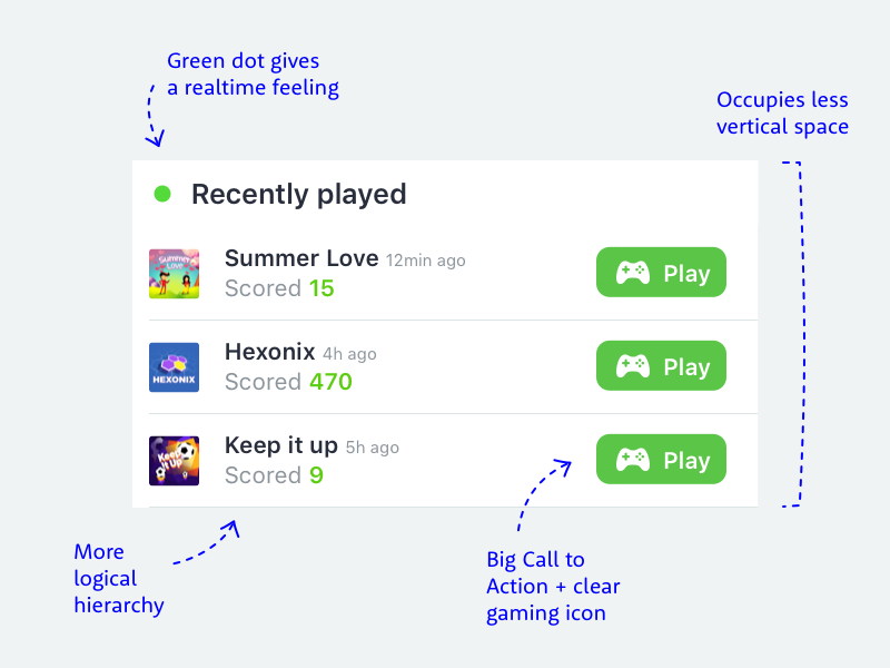 Recently played games network social game icons layout hiearchy typography ui ux app