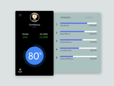Daily UI Day 19 - Leaderboard