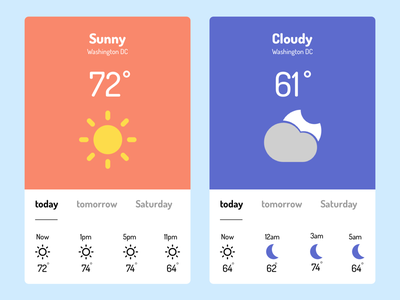 Daily UI Day 37 - Weather  weather 037 day37 ux ui dailyui