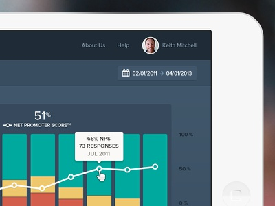 NPS reports nps report bar chart line chart graph avatar tooltip date picker chart ipad flat flat ui