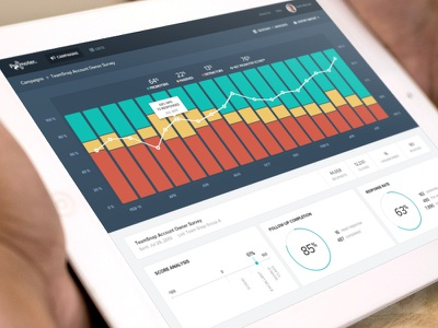 Promoter.io - reports report bar chart line chart donut circle plot dashboard app bps avatar