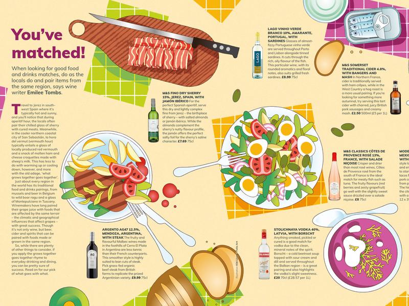 Drinks Pairing kiki ljung vector drink food editorial folioart digital illustration