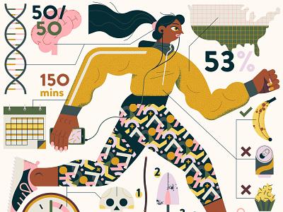 Fitness owen davey infographic run exercise health fitness character editorial folioart digital illustration