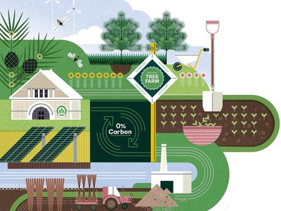 Sustainable Investments sally caulwell infographic environment finance sustainable texture vector editorial folioart digital illustration