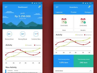 App e commerce activity