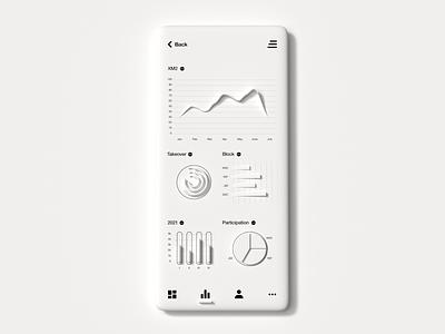 Data dataviz webdesign web app design app userinterface uxui information information design charts chart minimalism data visualization data design ui ux neumorphic neumorphism