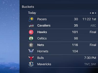 Buckets - NBA Scores, Schedules and Notifications basketball notification center widget nba widget mac ui