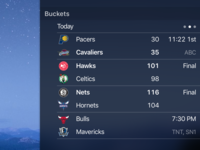 Buckets - NBA Scores, Schedules and Notifications