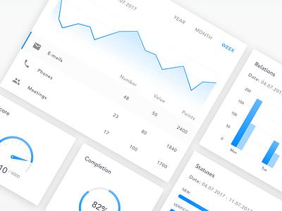 CRM Reports desktop crm ux ui dashboard charts