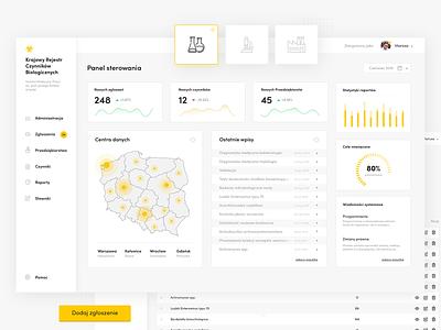 Dashboard flat webdesign website web design light user interface minimal design ui web