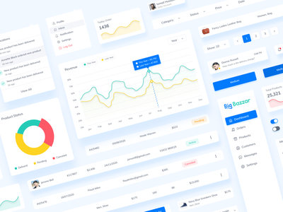 UI Elements - Light mobile web dashboard ui ux elements components component library chart graph cards ui kit pagination toggle dropdown notifications statistics buttons component ui element