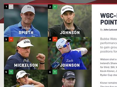 Score Board | PGA Ryder Cup grid standings score board responsive