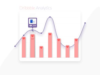 Daily UI 018 dribbble line graph bar chart dailyui018 chart analytics chart analytics vector adobe xd ux adobexd design dailyui ui