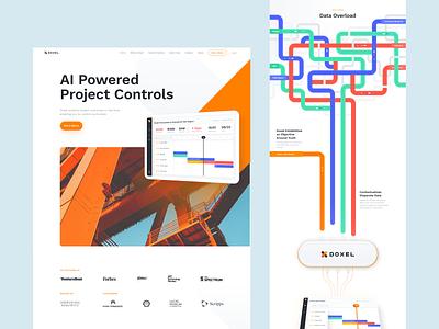 Doxel saas startup refokus madeinwebflow design website ui web design animations webflowagentur webflow web ai landing