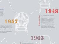 Hans Wegner Infographic