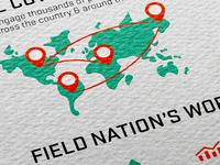 Freelancer Management Systems (FMS) part 1