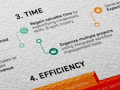 Freelancer Management Systems (FMS) part 3 efficiency timeline time infographic