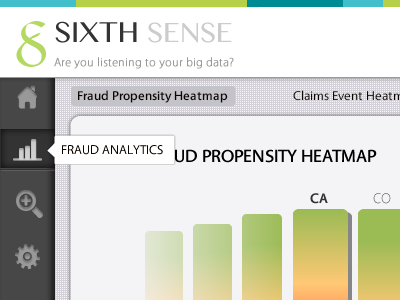 Fraud Propensity Heatmap