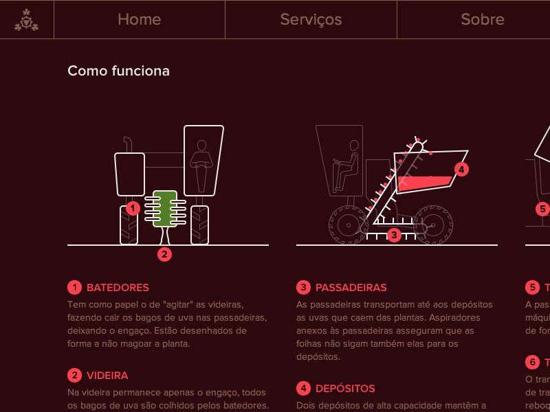 Germanofranco.Com webdesign web design site flatdesign flat