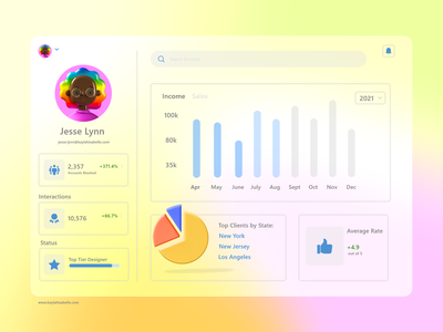 Analytics Dashboard branding illustrator brand design ui  ux uidesign analytics chart analytics dashboard