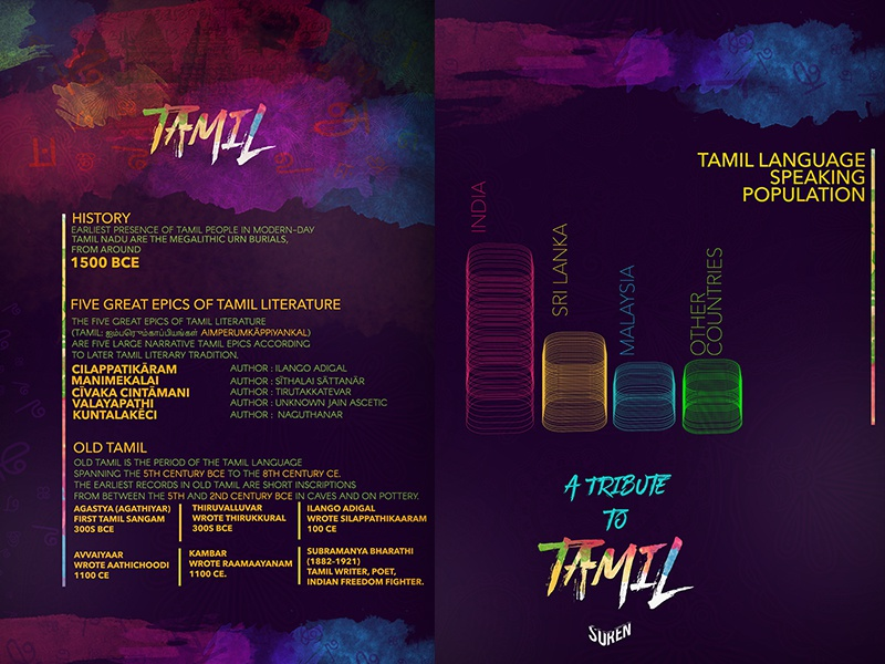 A Tribute To Tamil by Surendran Suren on Dribbble