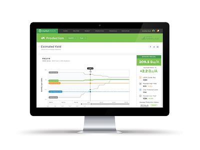 Farmlink Precision Farming chart graph crops data center farming yield agriculture analytics dashboard farmlink
