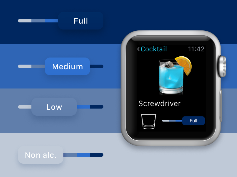 Alcohol level indicator smart watch  apple watch cocktail alcohol indicator