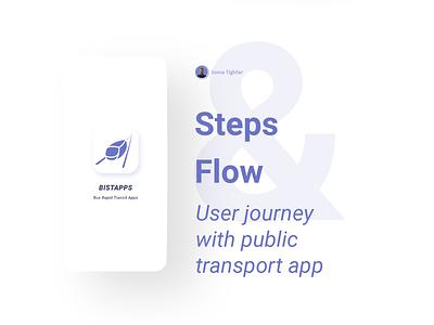 Step & Flow User Journey Public Transport App || Bistapps public tranport app design brt busway app bus rapid transit blue app app design future app bistapps