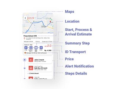 Interface section explanation || Google Maps Benchmark travel app public transportation app ui brt illustration design busway app bus rapid transit blue app app design future app bistapps