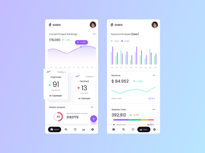 Keyword Analyser - Light Version application charts graphs stats ux design app design minimal illustration dark ui ui ux application design uiux clean branding ui design
