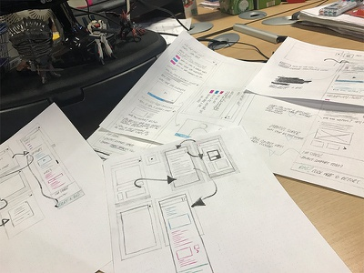 UX Wireframing problems planning draft application ui wire-framing ux