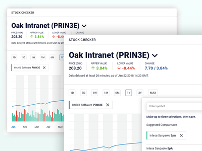 Stock Price Checker control page application material design xd ui ux price stock
