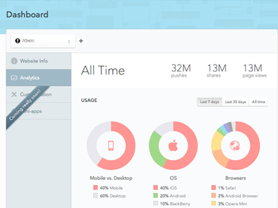 Analytics for Brow.si Dashboard web ui dashboard analytics graph charts counter stats html css