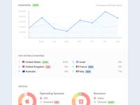 Analytics Summary Email