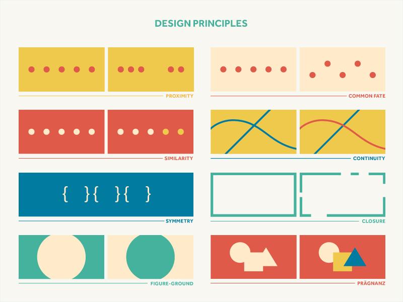Design principles2