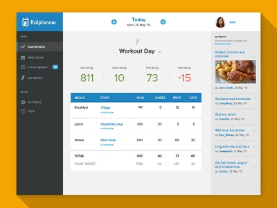 Calorie counter & diet plan app flat clean interface fitness food activity menu dashboard track counter ux ui