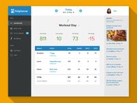 Calorie counter & diet plan app