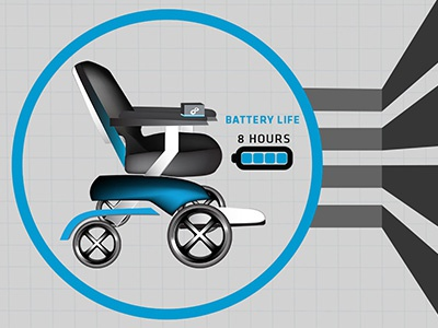 Project Xavier limbitless solutions illustrator infographic wheelchair project xavier